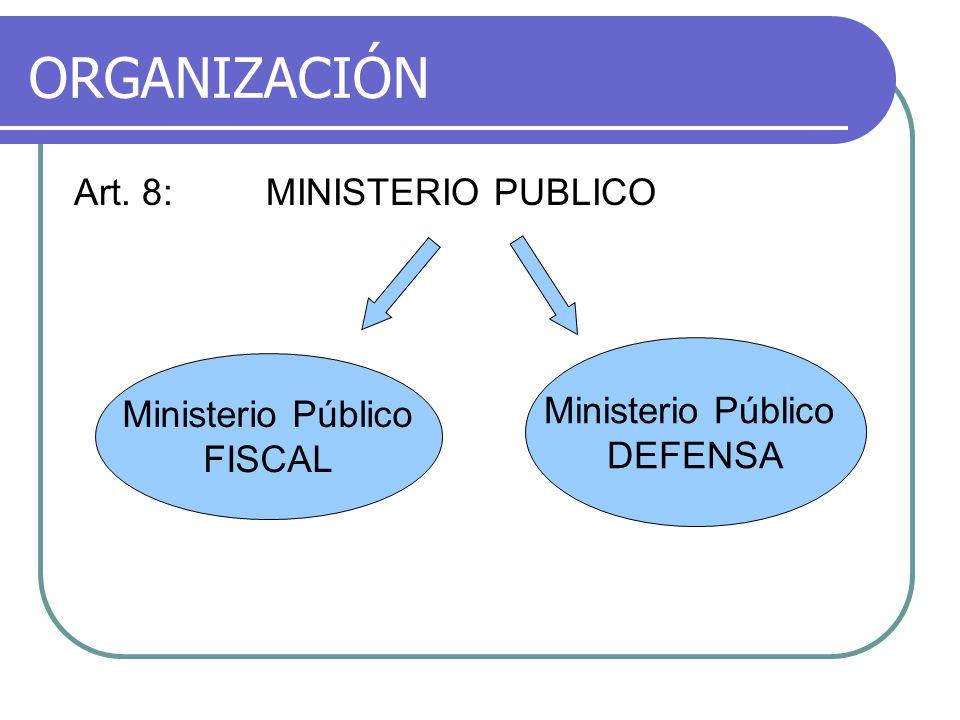 ORGANIZACIÓN Art. 8: MINISTERIO PUBLICO Ministerio Público FISCAL Ministerio Público DEFENSA