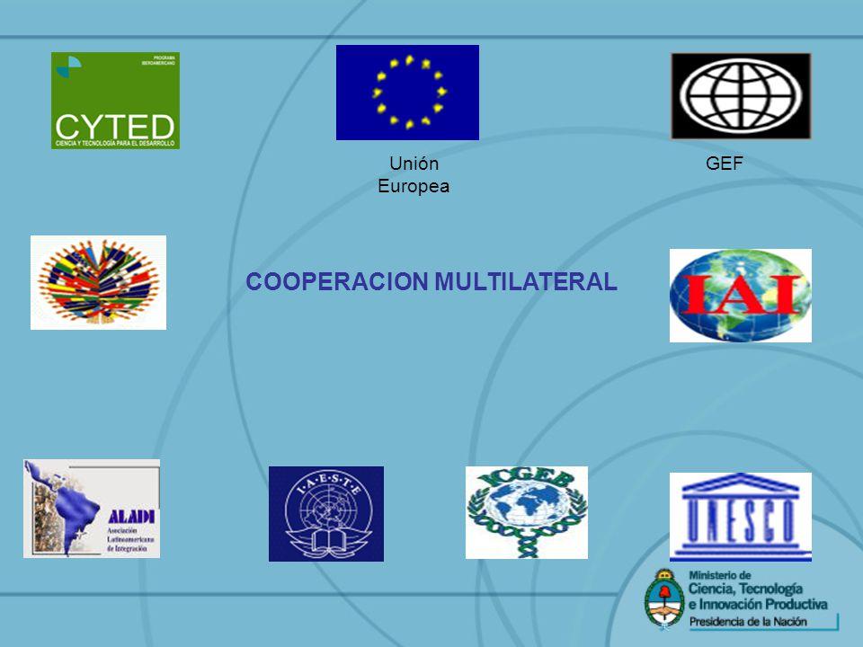 Unión Europea GEF COOPERACION MULTILATERAL