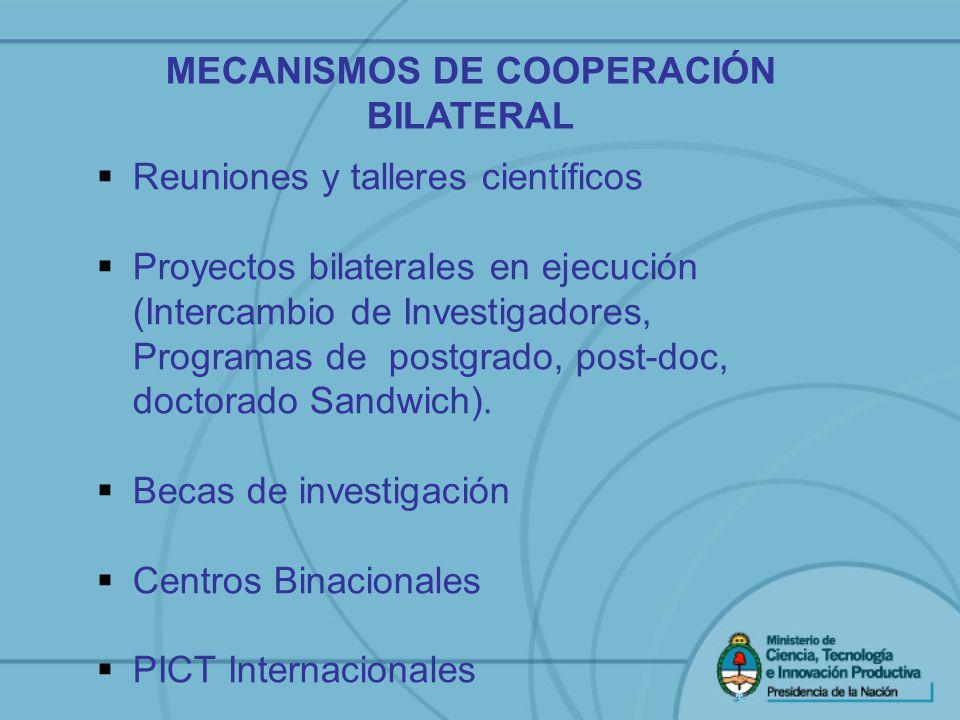 Reuniones y talleres científicos Proyectos bilaterales en ejecución (Intercambio de Investigadores, Programas de postgrado, post-doc, doctorado Sandwi
