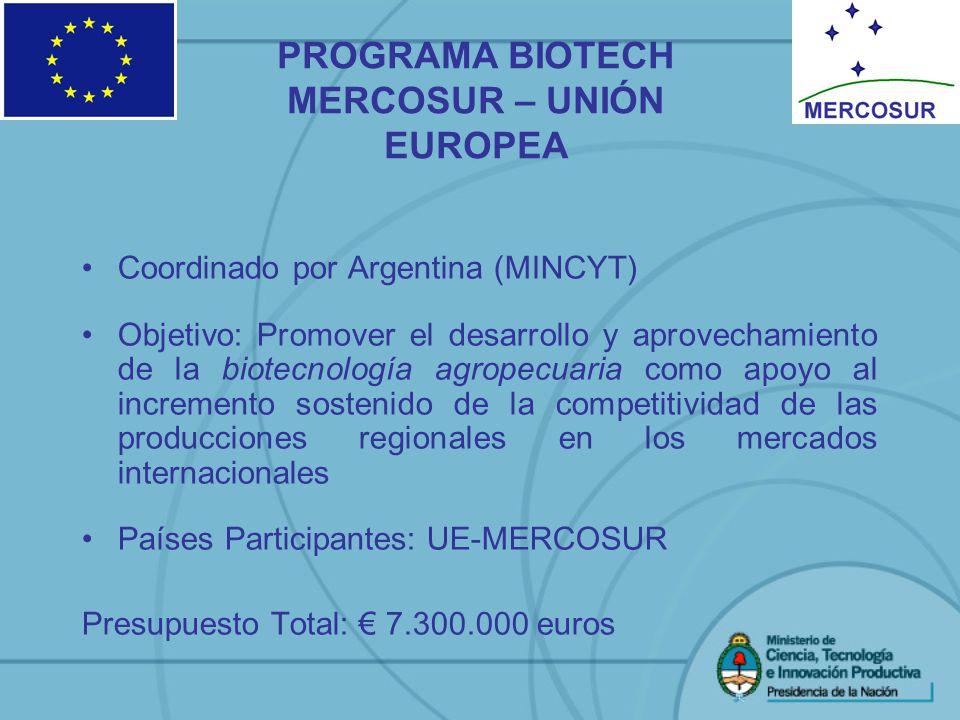Coordinado por Argentina (MINCYT) Objetivo: Promover el desarrollo y aprovechamiento de la biotecnología agropecuaria como apoyo al incremento sosteni