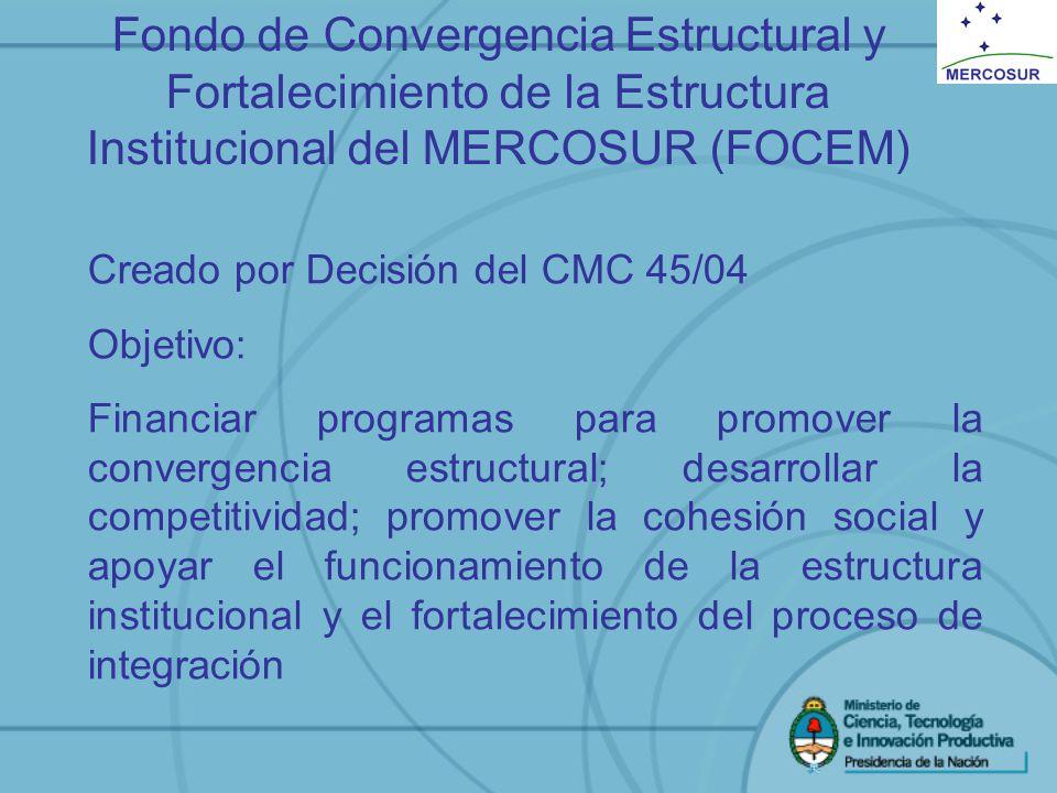 Creado por Decisión del CMC 45/04 Objetivo: Financiar programas para promover la convergencia estructural; desarrollar la competitividad; promover la