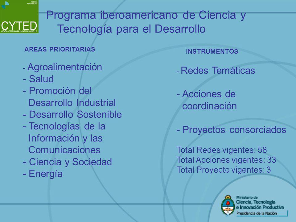 AREAS PRIORITARIAS - Agroalimentación - Salud - Promoción del Desarrollo Industrial - Desarrollo Sostenible - Tecnologías de la Información y las Comu