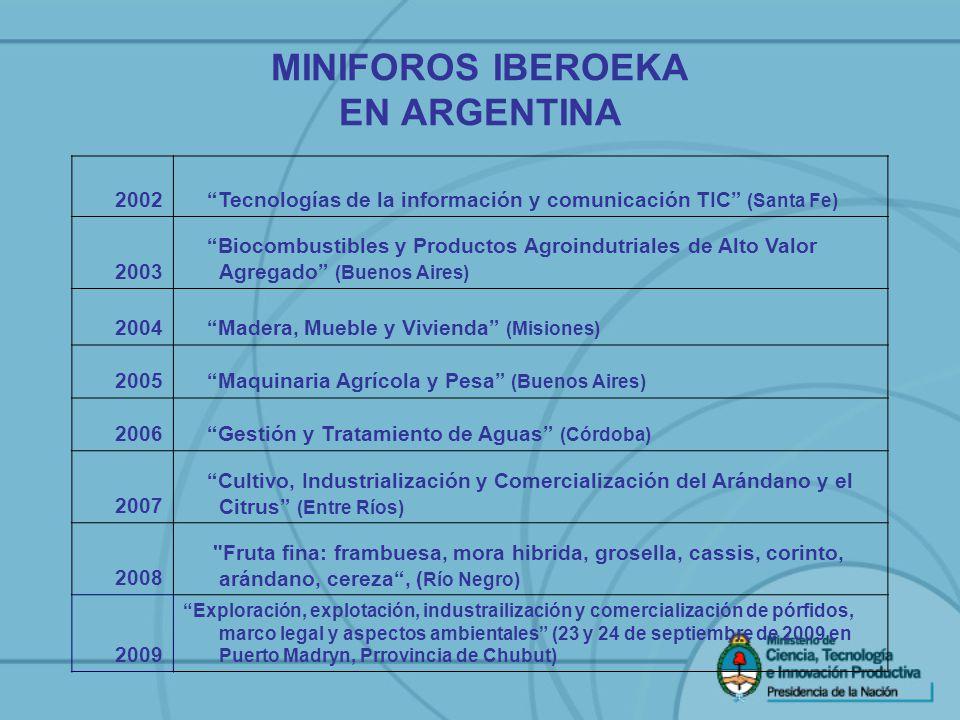 MINIFOROS IBEROEKA EN ARGENTINA 2002 Tecnologías de la información y comunicación TIC (Santa Fe) 2003 Biocombustibles y Productos Agroindutriales de A