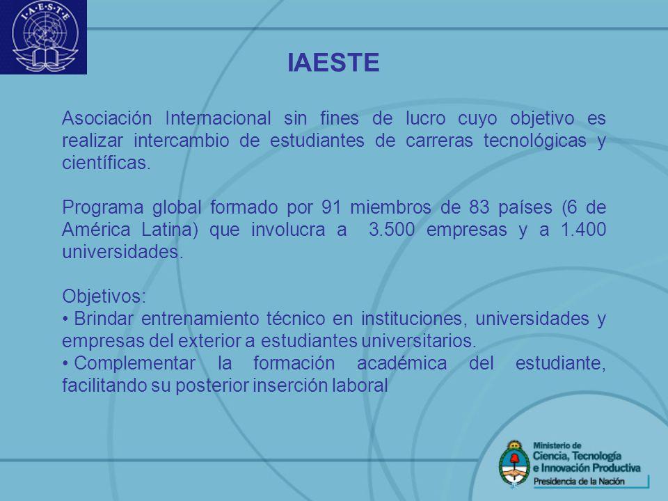 IAESTE Asociación Internacional sin fines de lucro cuyo objetivo es realizar intercambio de estudiantes de carreras tecnológicas y científicas. Progra