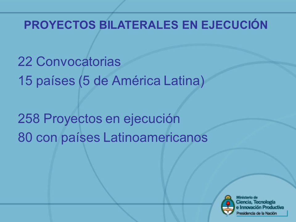 22 Convocatorias 15 países (5 de América Latina) 258 Proyectos en ejecución 80 con países Latinoamericanos PROYECTOS BILATERALES EN EJECUCIÓN