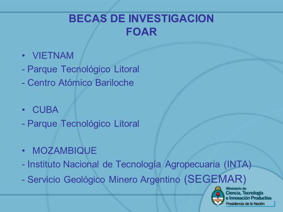 VIETNAM - Parque Tecnológico Litoral - Centro Atómico Bariloche CUBA - Parque Tecnológico Litoral MOZAMBIQUE - Instituto Nacional de Tecnología Agrope