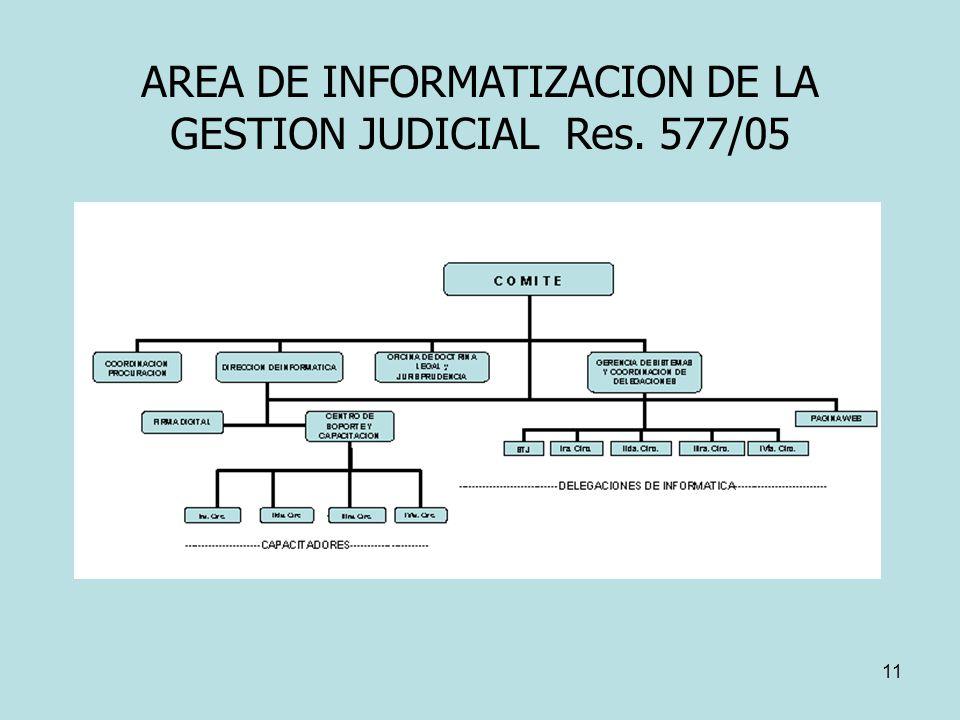 11 AREA DE INFORMATIZACION DE LA GESTION JUDICIAL Res. 577/05