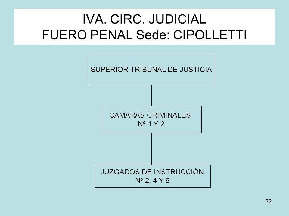 22 IVA. CIRC. JUDICIAL FUERO PENAL Sede: CIPOLLETTI SUPERIOR TRIBUNAL DE JUSTICIA JUZGADOS DE INSTRUCCIÓN Nº 2, 4 Y 6 CAMARAS CRIMINALES Nº 1 Y 2
