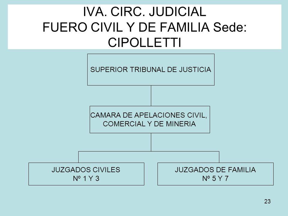 23 IVA. CIRC. JUDICIAL FUERO CIVIL Y DE FAMILIA Sede: CIPOLLETTI SUPERIOR TRIBUNAL DE JUSTICIA JUZGADOS CIVILES Nº 1 Y 3 CAMARA DE APELACIONES CIVIL,