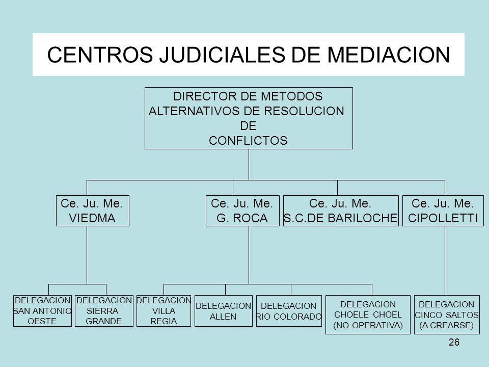 26 CENTROS JUDICIALES DE MEDIACION DIRECTOR DE METODOS ALTERNATIVOS DE RESOLUCION DE CONFLICTOS DELEGACION SAN ANTONIO OESTE DELEGACION VILLA REGIA DE