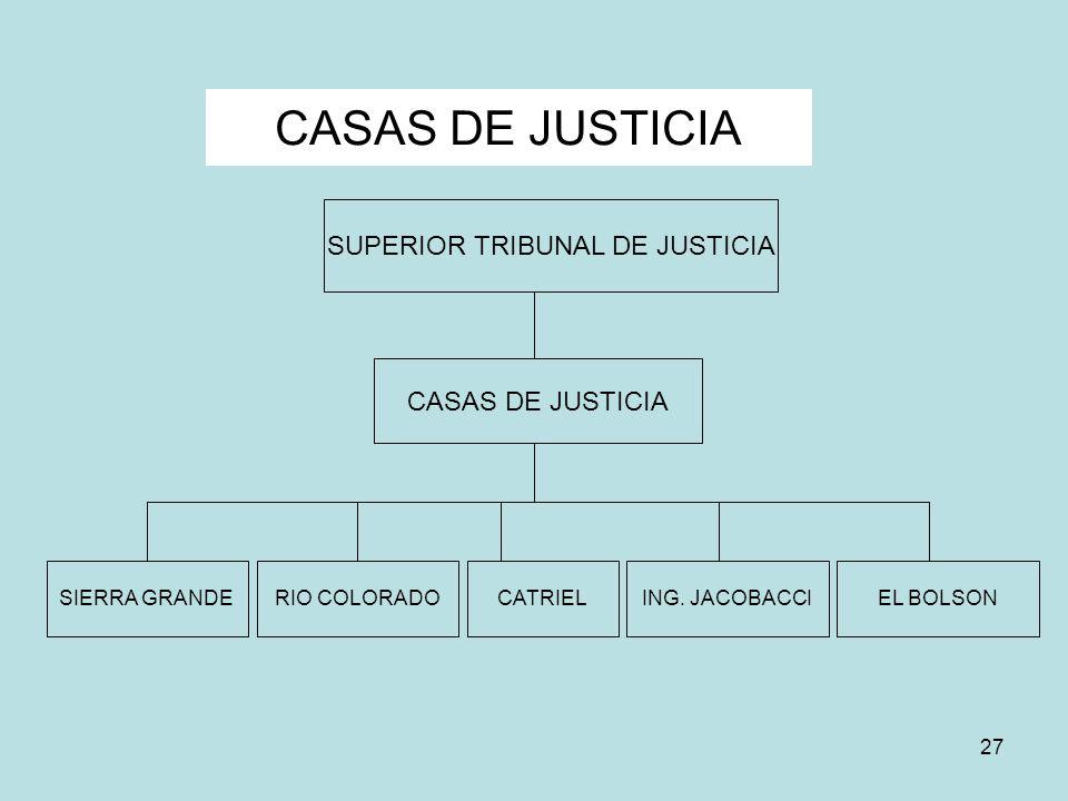 27 CASAS DE JUSTICIA SUPERIOR TRIBUNAL DE JUSTICIA SIERRA GRANDERIO COLORADOCATRIELING. JACOBACCIEL BOLSON CASAS DE JUSTICIA