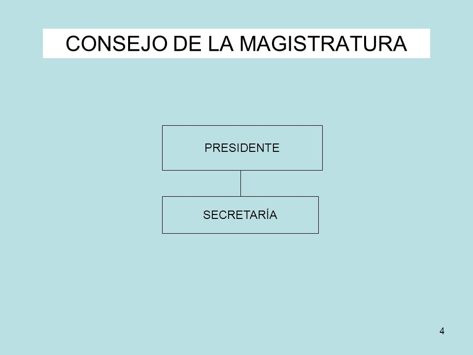 4 CONSEJO DE LA MAGISTRATURA PRESIDENTE SECRETARÍA