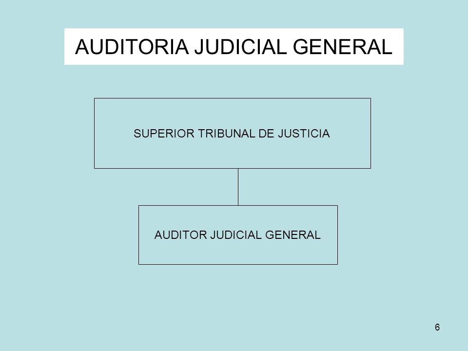 6 AUDITORIA JUDICIAL GENERAL SUPERIOR TRIBUNAL DE JUSTICIA AUDITOR JUDICIAL GENERAL