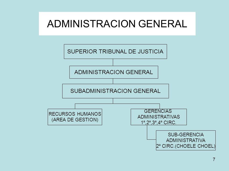 7 ADMINISTRACION GENERAL SUPERIOR TRIBUNAL DE JUSTICIA ADMINISTRACION GENERAL SUBADMINISTRACION GENERAL RECURSOS HUMANOS (AREA DE GESTION) GERENCIAS A