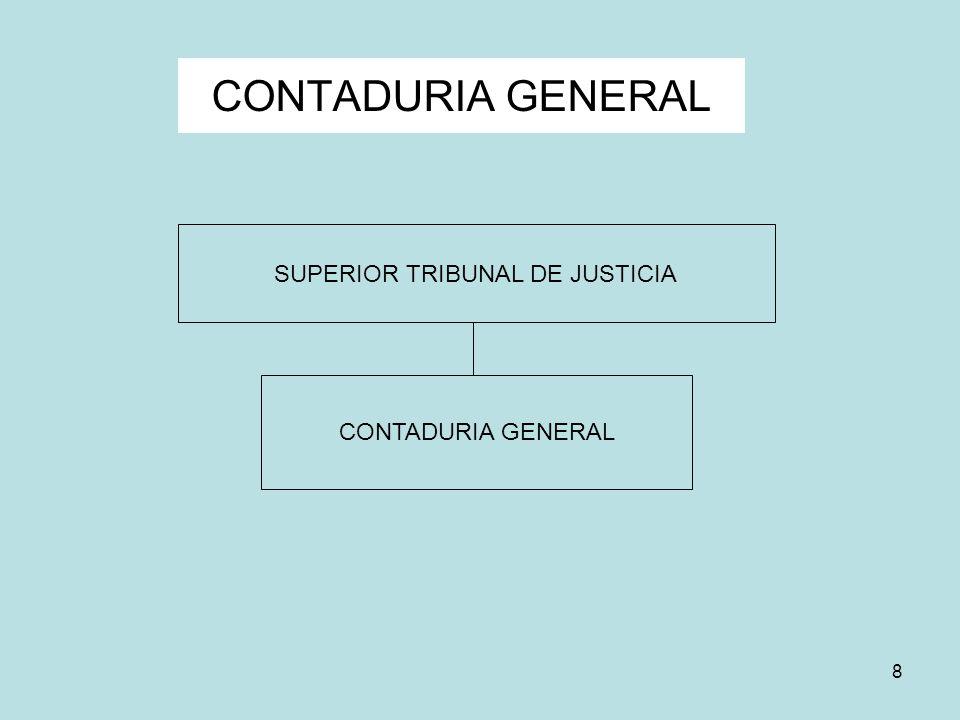 8 CONTADURIA GENERAL SUPERIOR TRIBUNAL DE JUSTICIA CONTADURIA GENERAL