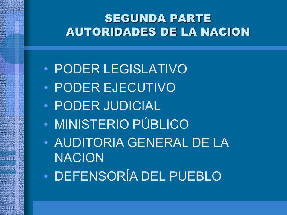 SEGUNDA PARTE AUTORIDADES DE LA NACION PODER LEGISLATIVO PODER EJECUTIVO PODER JUDICIAL MINISTERIO PÚBLICO AUDITORIA GENERAL DE LA NACION DEFENSORÍA D