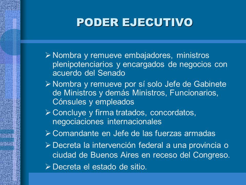 PODER EJECUTIVO Nombra y remueve embajadores, ministros plenipotenciarios y encargados de negocios con acuerdo del Senado Nombra y remueve por sí solo