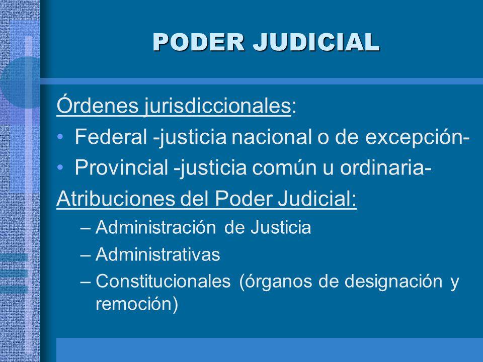 PODER JUDICIAL Órdenes jurisdiccionales: Federal -justicia nacional o de excepción- Provincial -justicia común u ordinaria- Atribuciones del Poder Jud