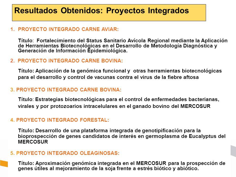1.PROYECTO INTEGRADO CARNE AVIAR: Título: Fortalecimiento del Status Sanitario Avícola Regional mediante la Aplicación de Herramientas Biotecnológicas