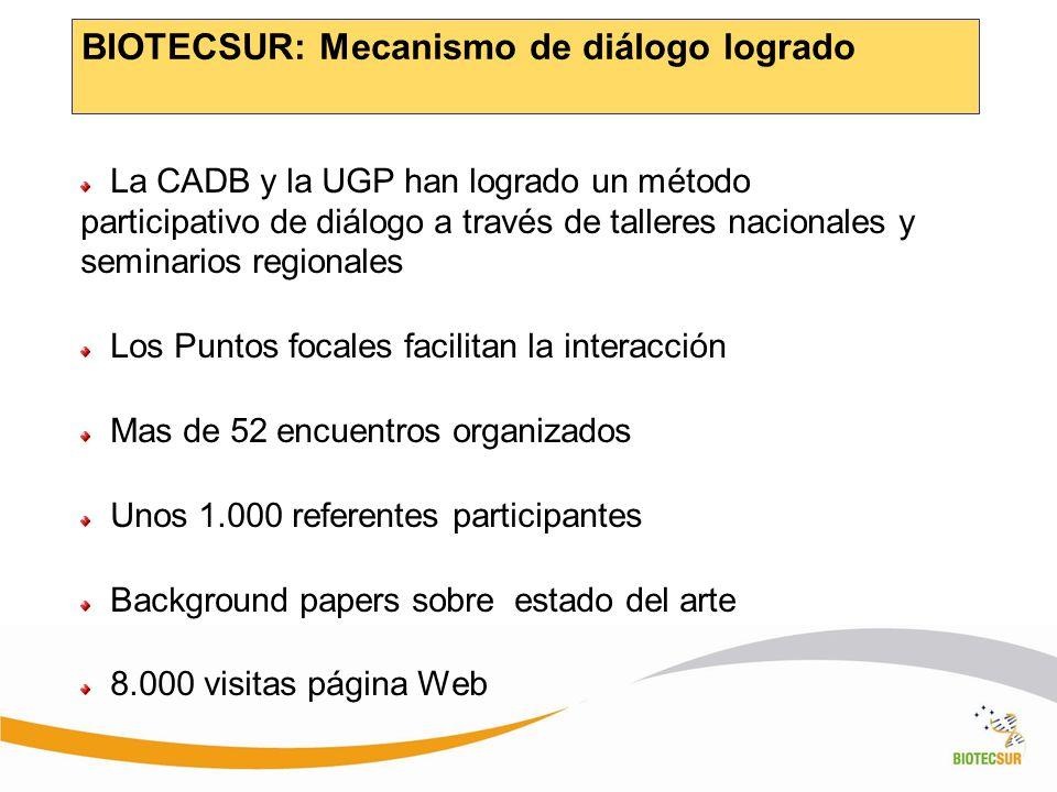 BIOTECSUR: Mecanismo de diálogo logrado La CADB y la UGP han logrado un método participativo de diálogo a través de talleres nacionales y seminarios r