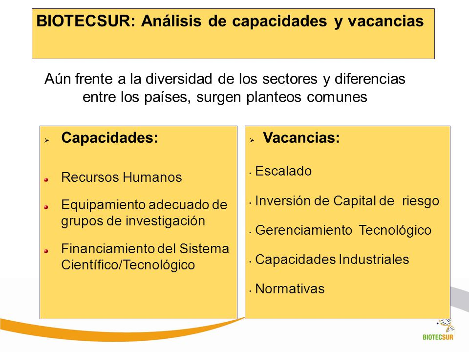 BIOTECSUR: Análisis de capacidades y vacancias Aún frente a la diversidad de los sectores y diferencias entre los países, surgen planteos comunes Capa