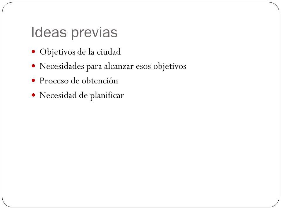 Ideas previas Objetivos de la ciudad Necesidades para alcanzar esos objetivos Proceso de obtención Necesidad de planificar