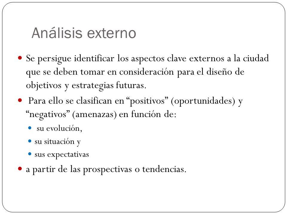 Análisis externo Se persigue identificar los aspectos clave externos a la ciudad que se deben tomar en consideración para el diseño de objetivos y est