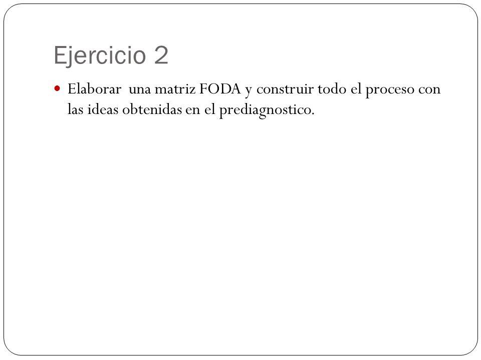 Ejercicio 2 Elaborar una matriz FODA y construir todo el proceso con las ideas obtenidas en el prediagnostico.