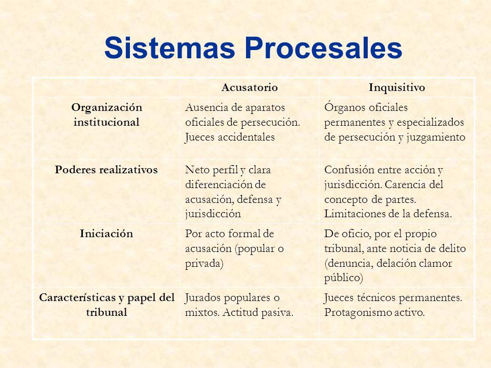 Sistemas Procesales AcusatorioInquisitivo Organización institucional Ausencia de aparatos oficiales de persecución. Jueces accidentales Órganos oficia
