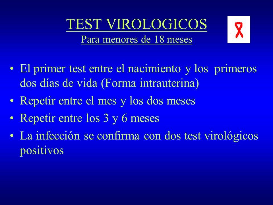 TEST VIROLOGICOS Para menores de 18 meses El primer test entre el nacimiento y los primeros dos días de vida (Forma intrauterina) Repetir entre el mes