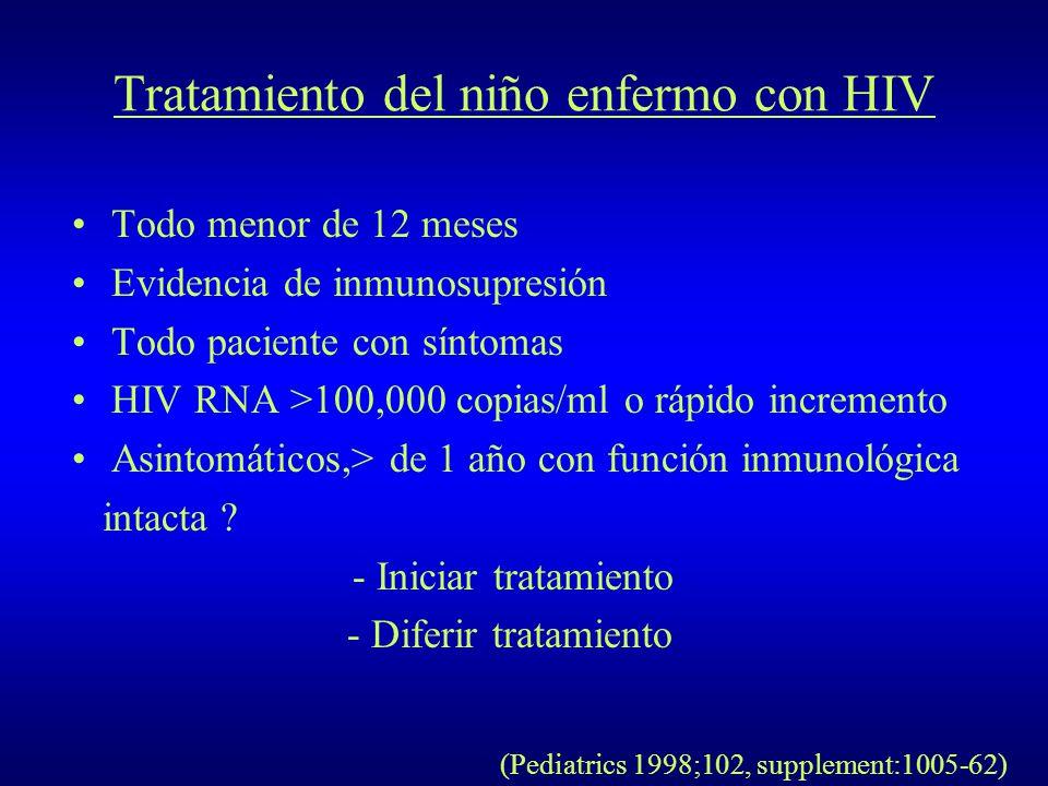 Tratamiento del niño enfermo con HIV Todo menor de 12 meses Evidencia de inmunosupresión Todo paciente con síntomas HIV RNA >100,000 copias/ml o rápid