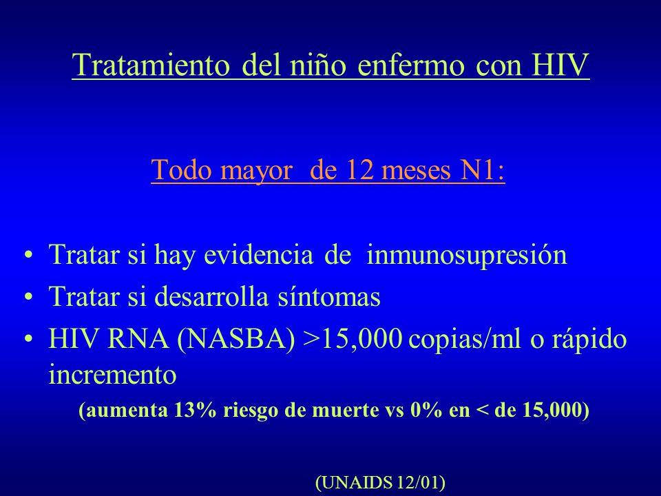 Tratamiento del niño enfermo con HIV Todo mayor de 12 meses N1: Tratar si hay evidencia de inmunosupresión Tratar si desarrolla síntomas HIV RNA (NASB