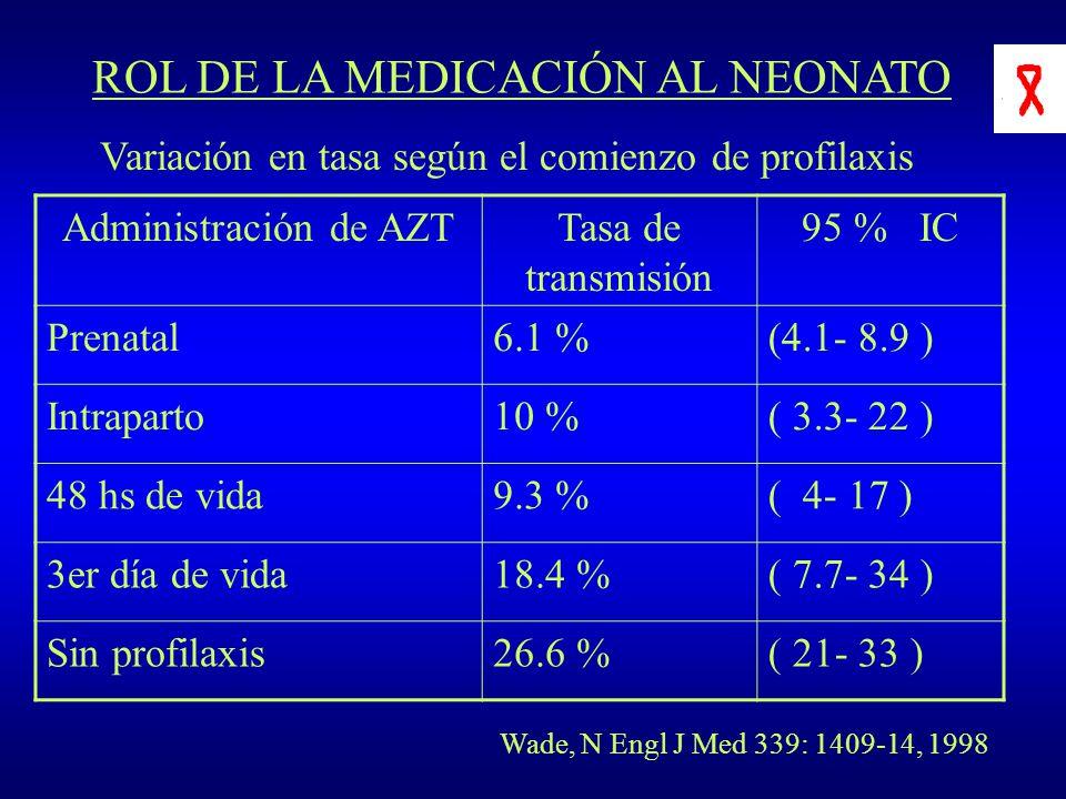 ROL DE LA MEDICACIÓN AL NEONATO Wade, N Engl J Med 339: 1409-14, 1998 Variación en tasa según el comienzo de profilaxis Administración de AZTTasa de t