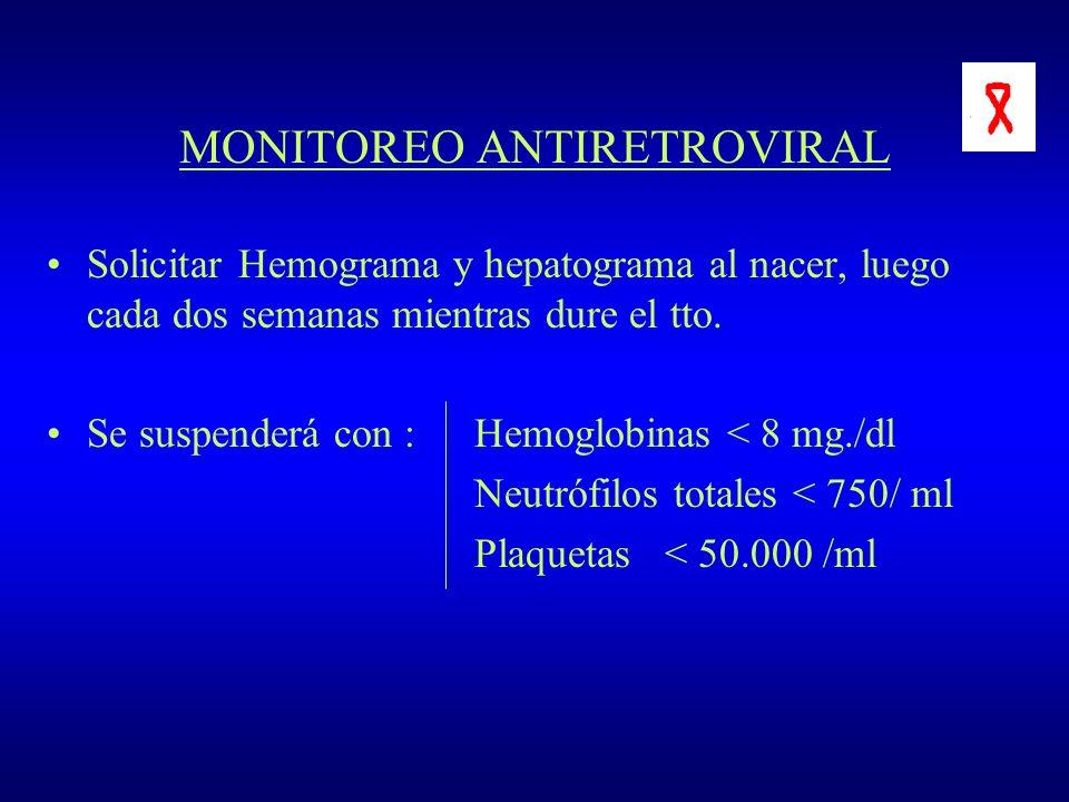 MONITOREO ANTIRETROVIRAL Solicitar Hemograma y hepatograma al nacer, luego cada dos semanas mientras dure el tto. Se suspenderá con :Hemoglobinas < 8