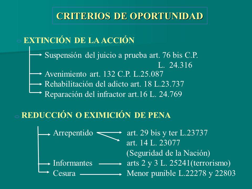 CRITERIOS DE OPORTUNIDAD EXTINCIÓN DE LA ACCIÓN Suspensión del juicio a prueba art. 76 bis C.P. L. 24.316 Avenimiento art. 132 C.P. L.25.087 Rehabilit