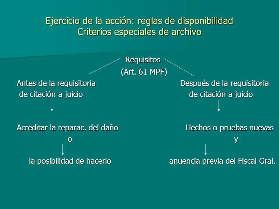 Ejercicio de la acción: reglas de disponibilidad Criterios especiales de archivo Requisitos Requisitos (Art.