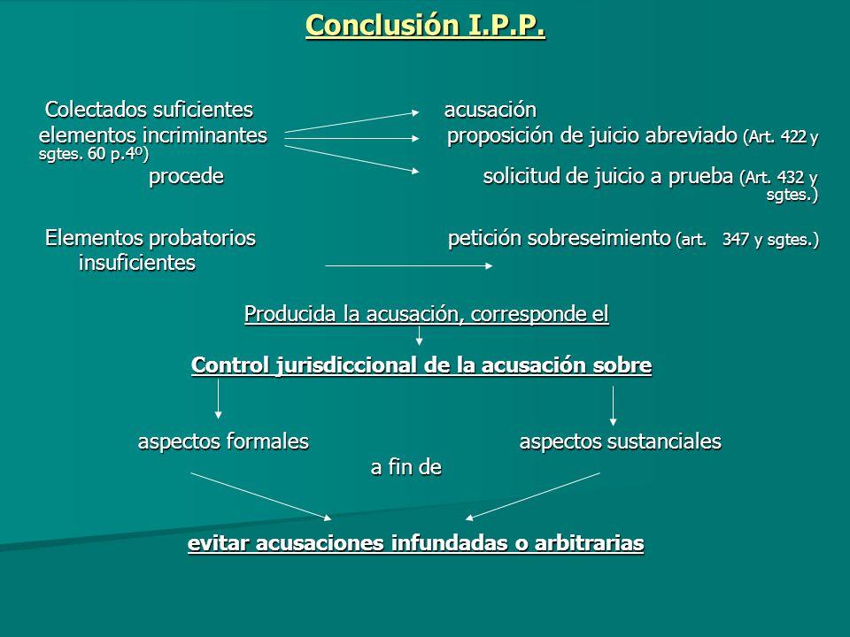 Conclusión I.P.P. Colectados suficientes acusación Colectados suficientes acusación elementos incriminantes proposición de juicio abreviado (Art. 422