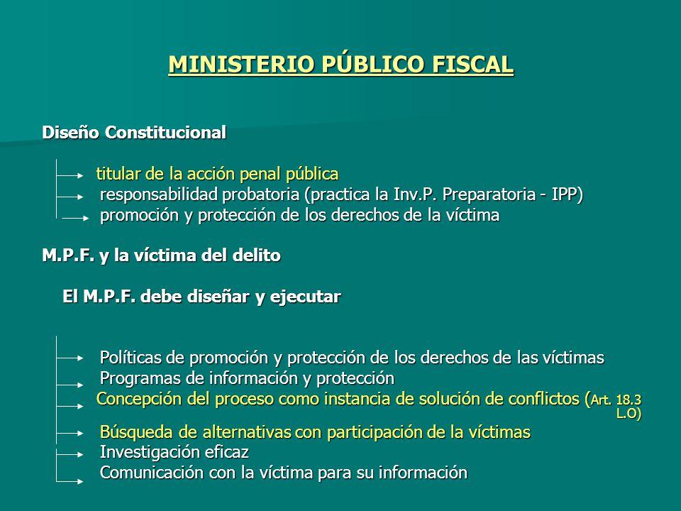 MINISTERIO PÚBLICO FISCAL Diseño Constitucional titular de la acción penal pública titular de la acción penal pública responsabilidad probatoria (prac