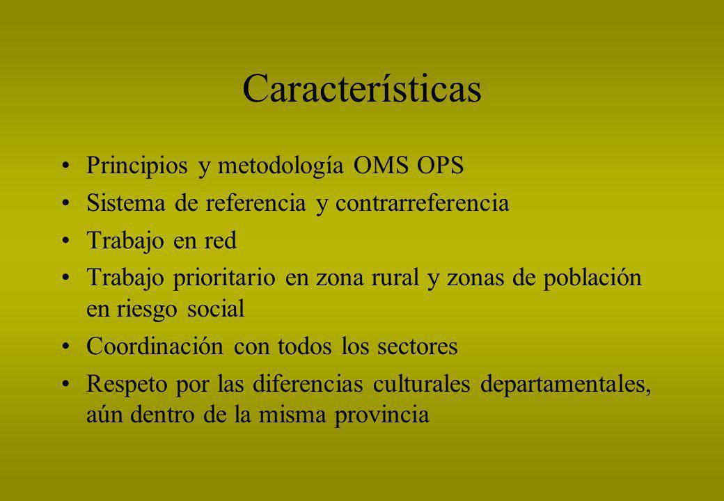Características Principios y metodología OMS OPS Sistema de referencia y contrarreferencia Trabajo en red Trabajo prioritario en zona rural y zonas de