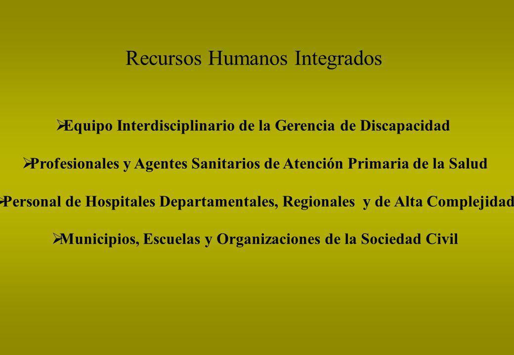 Recursos Humanos Integrados Equipo Interdisciplinario de la Gerencia de Discapacidad Profesionales y Agentes Sanitarios de Atención Primaria de la Sal