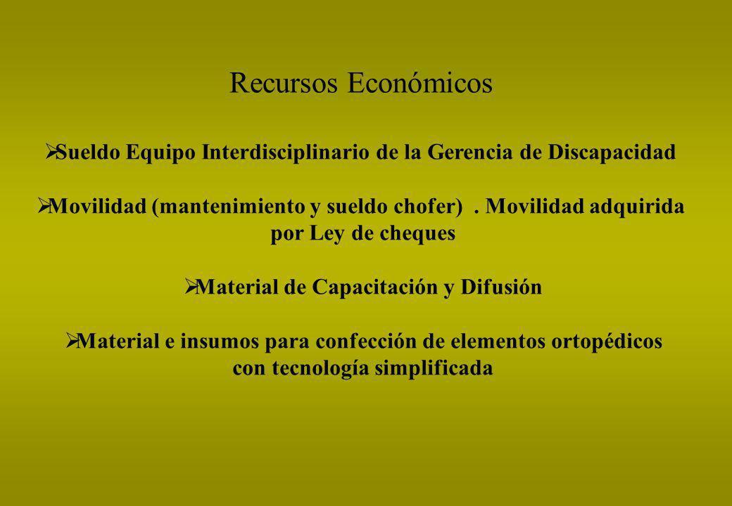 Recursos Económicos Sueldo Equipo Interdisciplinario de la Gerencia de Discapacidad Movilidad (mantenimiento y sueldo chofer). Movilidad adquirida por
