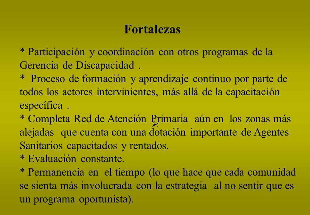 Fortalezas. * Participación y coordinación con otros programas de la Gerencia de Discapacidad. * Proceso de formación y aprendizaje continuo por parte