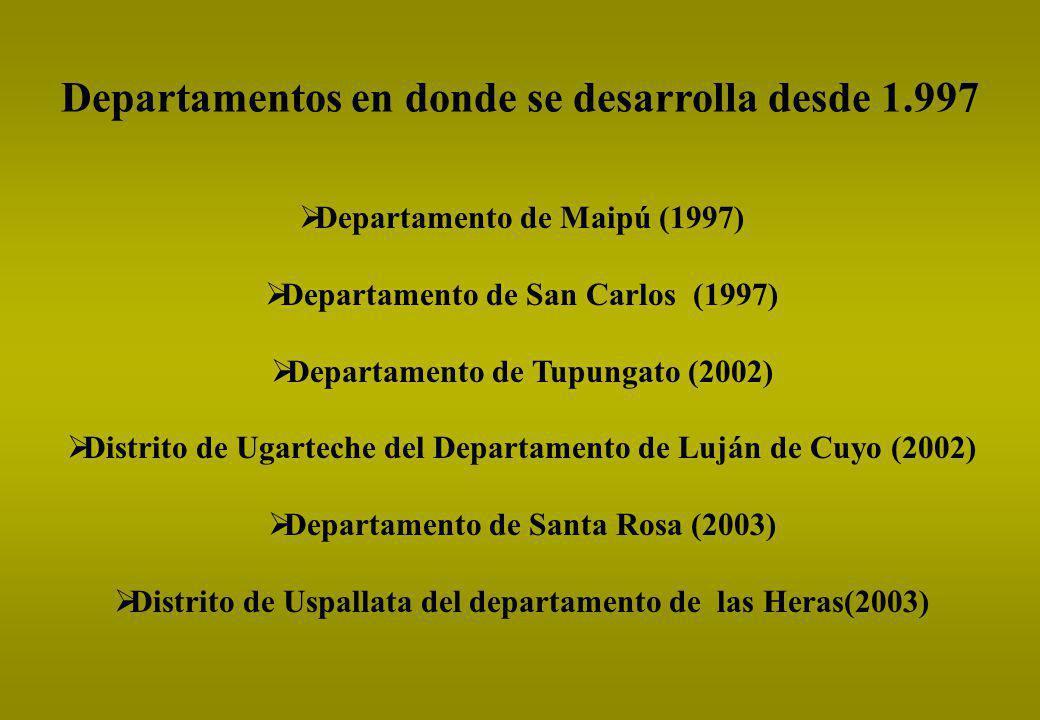 Departamentos en donde se desarrolla desde 1.997 Departamento de Maipú (1997) Departamento de San Carlos (1997) Departamento de Tupungato (2002) Distr