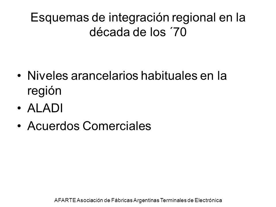 Esquemas de integración regional en la década de los ´70 Niveles arancelarios habituales en la región ALADI Acuerdos Comerciales AFARTE Asociación de Fábricas Argentinas Terminales de Electrónica