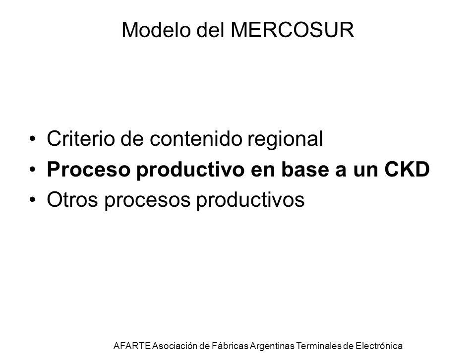 Modelo del MERCOSUR Criterio de contenido regional Proceso productivo en base a un CKD Otros procesos productivos AFARTE Asociación de Fábricas Argentinas Terminales de Electrónica