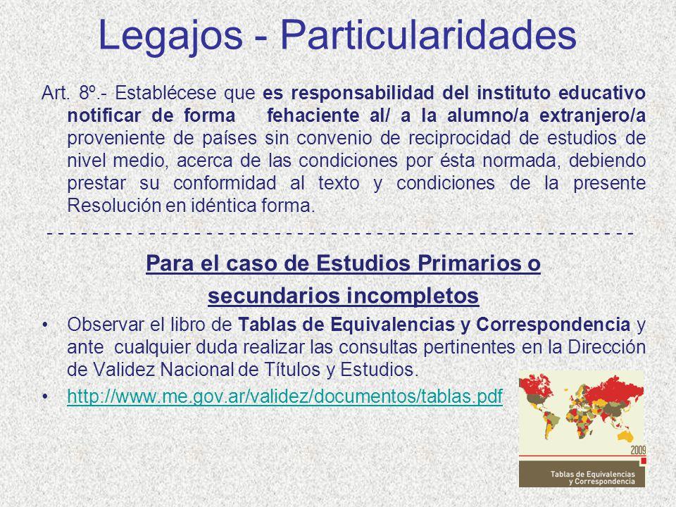 Art. 8º.- Establécese que es responsabilidad del instituto educativo notificar de forma fehaciente al/ a la alumno/a extranjero/a proveniente de paíse