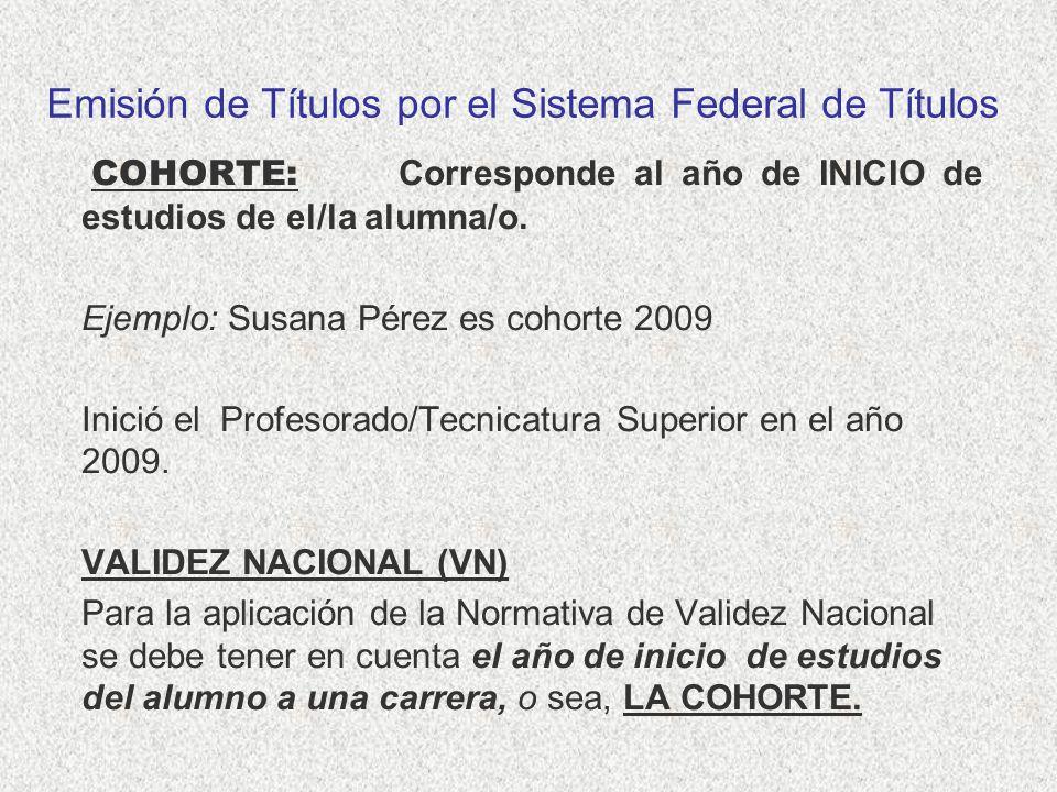 Emisión de Títulos por el Sistema Federal de Títulos COHORTE: Corresponde al año de INICIO de estudios de el/la alumna/o. Ejemplo: Susana Pérez es coh