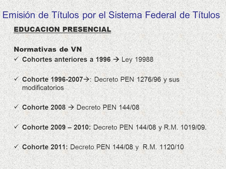 EDUCACION PRESENCIAL Normativas de VN Cohortes anteriores a 1996 Ley 19988 1276/96 y sus modificatorios Cohorte 1996-2007 : Decreto PEN 1276/96 y sus