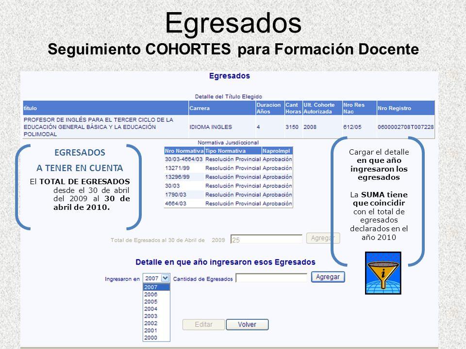 Egresados Seguimiento COHORTES para Formación Docente Cargar el detalle en que año ingresaron los egresados La SUMA tiene que coincidir con el total d