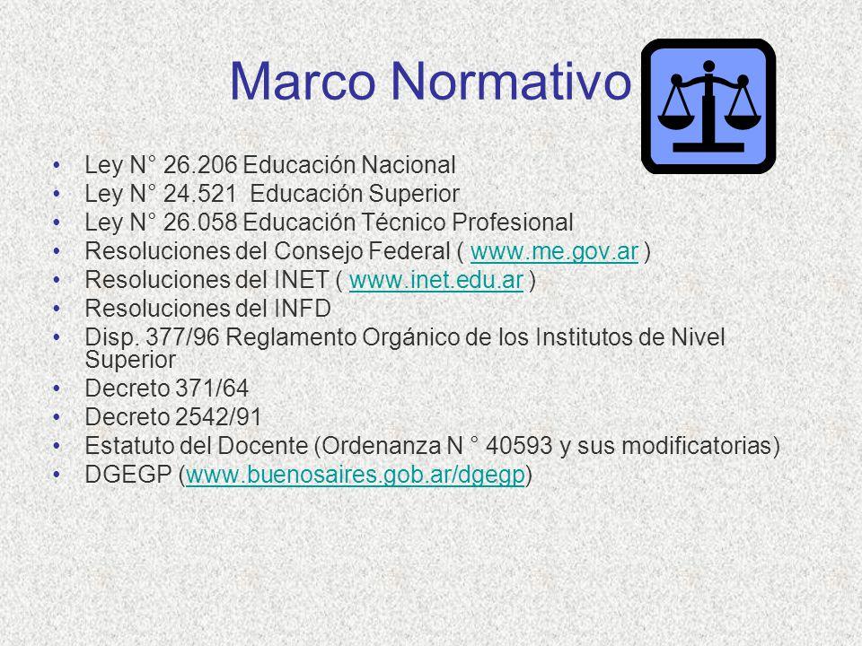 Marco Normativo Ley N° 26.206 Educación Nacional Ley N° 24.521 Educación Superior Ley N° 26.058 Educación Técnico Profesional Resoluciones del Consejo